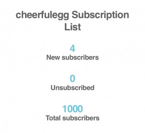subscribers1000