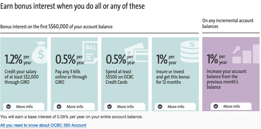 360-account-criteria